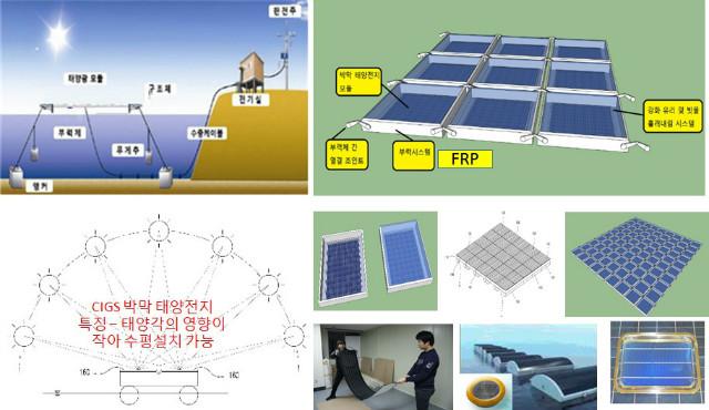 1. 수상 태양광 발전-플렉시블 CIGS 박막 태양전지 적용.jpg